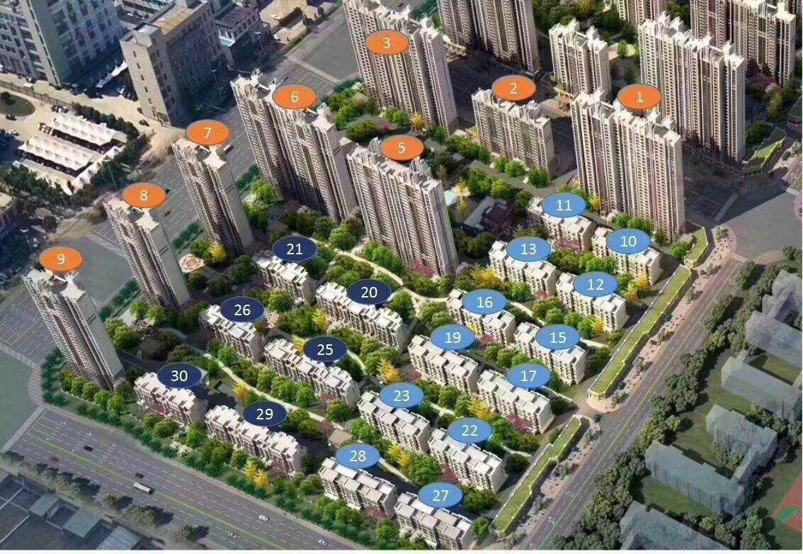 嵊州恒大未来城特价来袭!!小面积现有76平, 楼层极好 价格78万左右
