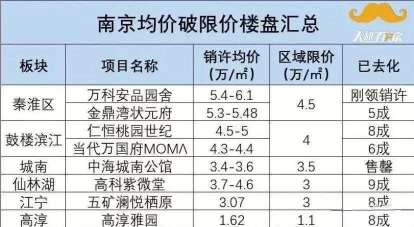 突发!全国58城市房价上涨!杭州涨4500元/㎡,你还在观望什么?