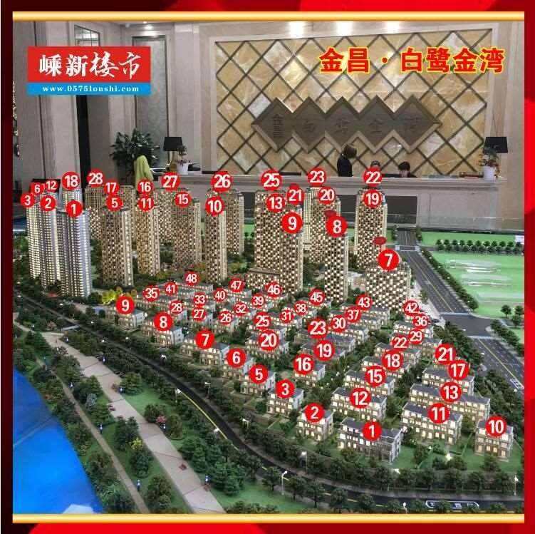 110414出售白鹭金湾21楼142平方,最佳楼层西边套,别墅后第一排,优美江景尽收眼帘,毛坯,170万,车位另计的实拍照片