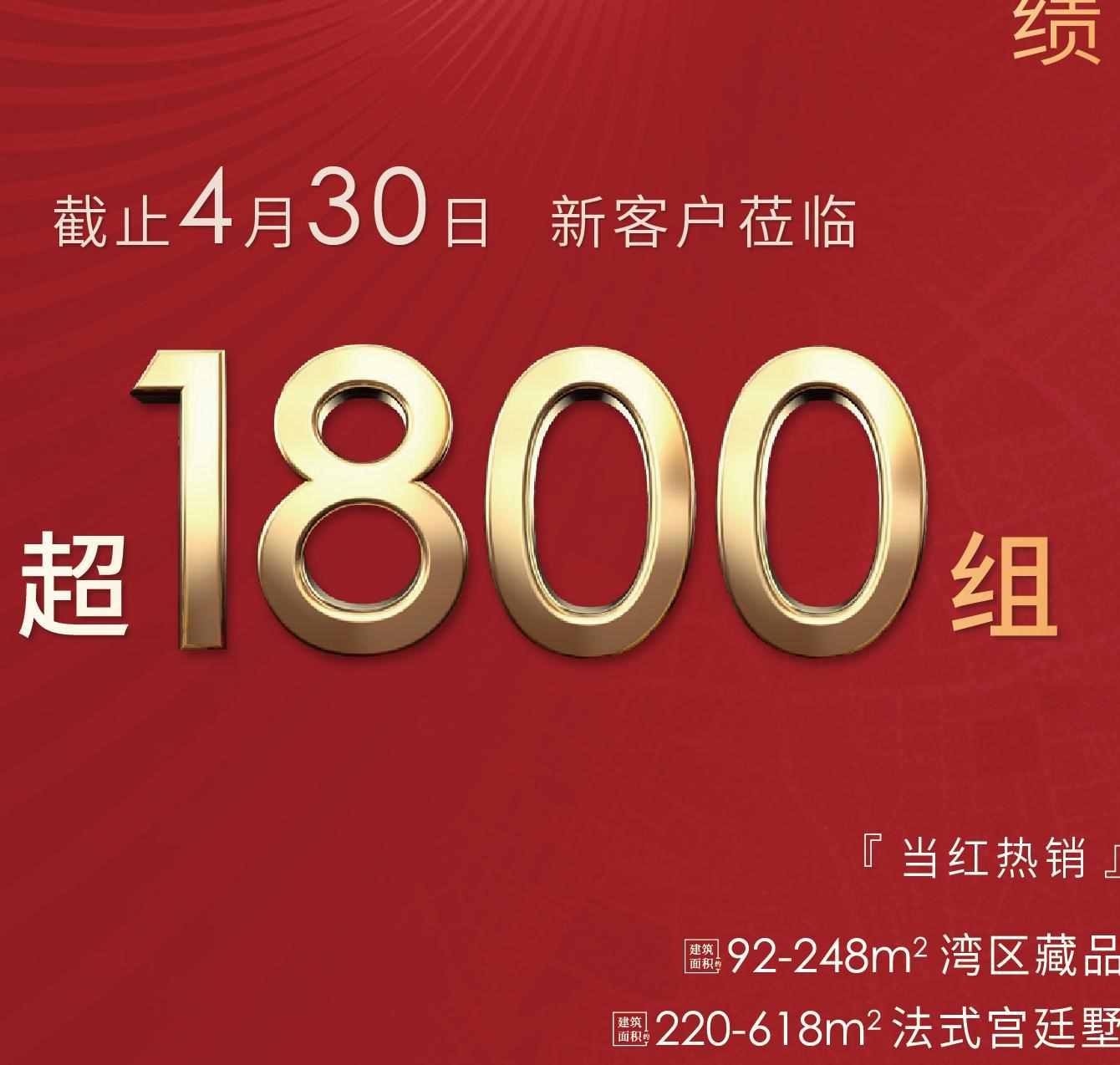 金昌白鹭金湾|截止4月30日 新客户莅临超1800组