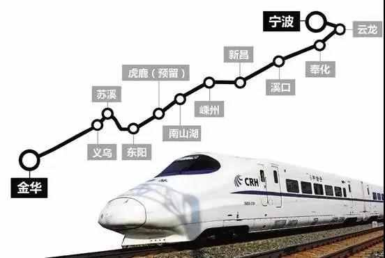 高效!金甬铁路嵊州段提前3个月完成省定交地任务!